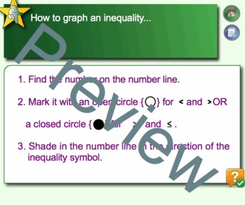 Graphing Inequalities Smartboard