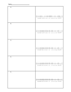 Graphing Inequalities Template