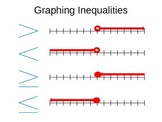 Graphing Inequalities Visual Poster