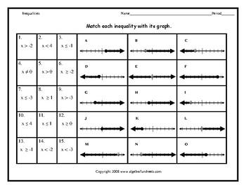 graphing inequalities worksheet bundle - Graphing Inequalities Worksheet