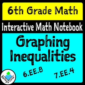 Graphing Inequalities for Interactive Notebook