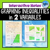 Graphing Linear Inequalities in 2 Variables Interactive Notebook Notes