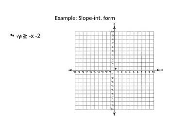 Graphing Inequalities on Coordinate Plane Notes