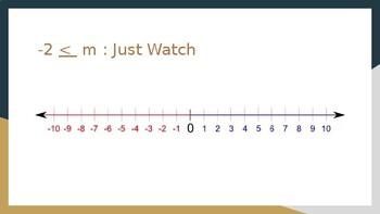 Graphing Inequalities on a Number Line Powerpoint Lesson