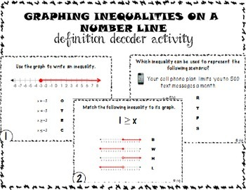 Graphing Inequalities on a Number Line Activity