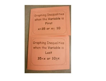 Graphing Inequalities on a Number Line Foldable (Flippable)