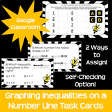 Graphing Inequalities on a Number Line *Google Classroom*