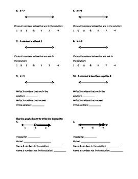 Graphing Inequalities on a Number Line - Notes