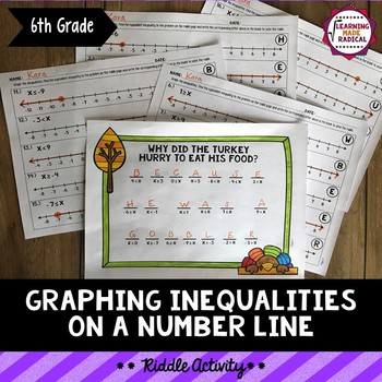 Graphing Inequalities on a Number Line Riddle Activity