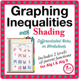 Graphing Inequalities with Shading and Function Transforma