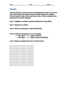 Graphing Inequalitites Notes