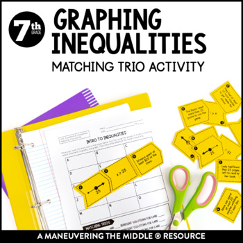 Graphing Inequality Statements