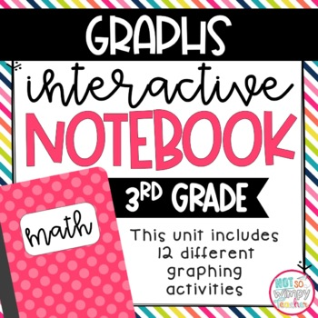 Graphs Interactive Notebook