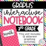 Graphs Interactive Notebook