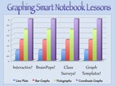 Graphing- Interactive Smart Notebook Lesson