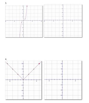 Graphing Inverse Functions by Hand