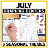 Graphing Activities for July