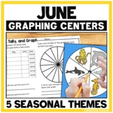 Graphing Activities for June