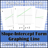 Graphing LINEAR Equations in Slope Intercept Form - Walk Around Activity