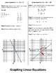 Graphing Linear Equations Foldable for Interactive Notebook