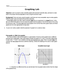 Graphing Lab