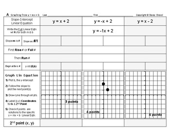 Graphing Linear Equations 01: Graphing from y = mx + b and