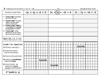 Graphing Linear Equations 10: Graphing from General Form t