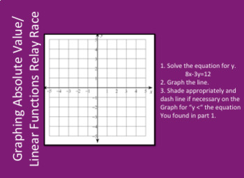Graphing Linear/Absolute Value Relay Race
