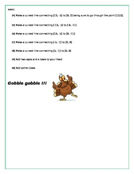 Graphing Linear Eq. Review Turkey Graph