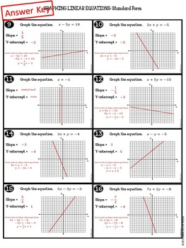 graphing linear equations worksheet - Graphing Linear Equations Worksheet