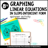 Graphing Linear Equations in Slope-Intercept Form: Spinner Activity