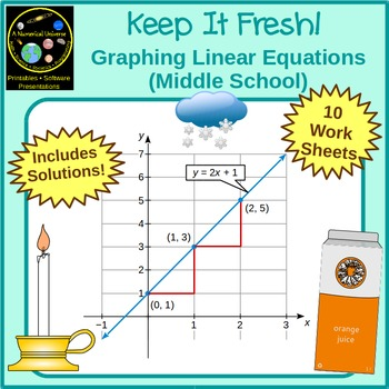 Graphing Linear Equations : Worksheets with Story Problems