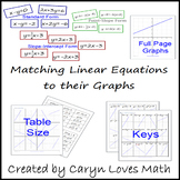 Graphing Linear Equations Activity-Interactive Bulletin Board~Differentiation