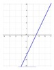 Graphing Linear Equations Activity-Interactive Bulletin Bo