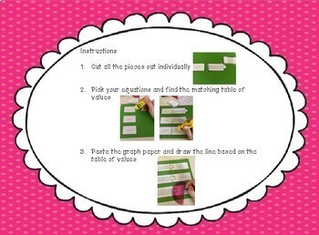 Graphing Linear Equations Cut n Paste Activity (Linear Relationships)