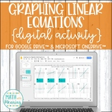 Graphing Linear Equations DIGITAL Matching Distance Learning Google Drive