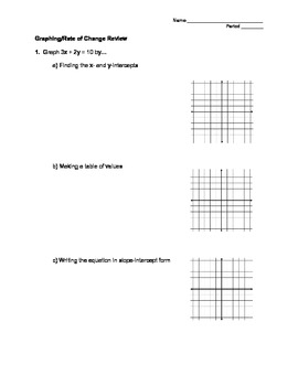 Graphing Linear Equations & Determining Rate of Change - A
