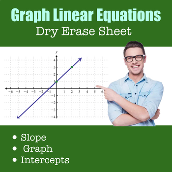 Graphing Linear Equations Dry Erase Sheet