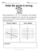 Linear Equations Error Analysis