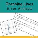 Graphing Linear Equations Error Analysis