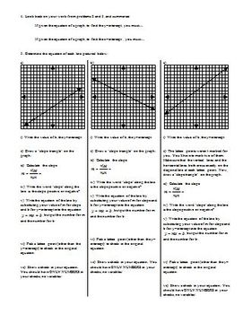 Graphing Linear Equations Fall 2013 with answer key (Editable)