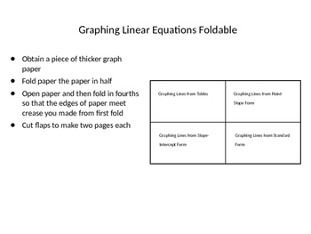 Graphing Linear Equations Foldable