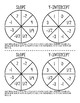 Graphing Linear Equations (Functions) Partner Spinner Activity
