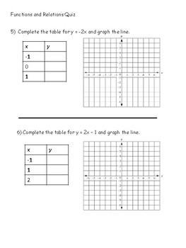 Graphing Linear Equations - Functions & Relations Quiz - Key Included