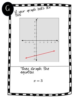 Graphing Linear Equations In Slope-Intercept Form (Scavenger Hunt)