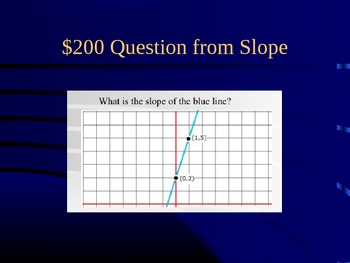 Graphing Linear Equations Jeopardy
