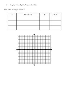 Graphing Linear Equations + Key Features