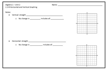 Graphing Linear Equations Lesson Plan Bundle