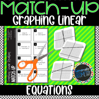 Graphing Linear Equations Match-Up; Algebra 1