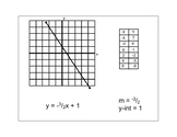 Graphing Linear Equations Matching Activity